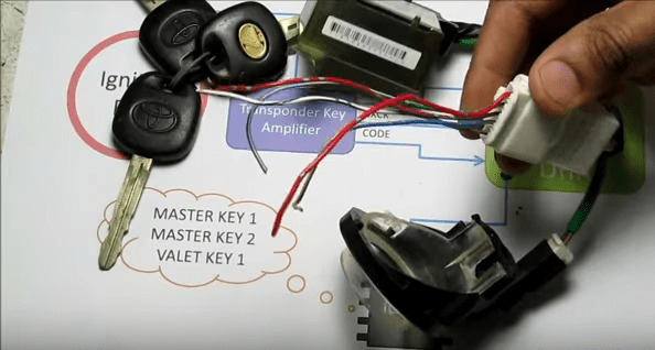 Ahli Kunci Cibodas Tangerang Spesialis Kunci Mobil Immobilizer